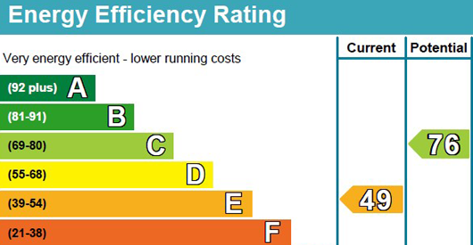 Energy Performance Certificates - An EPC shows you how energy efficient a property is by giving it a rating.